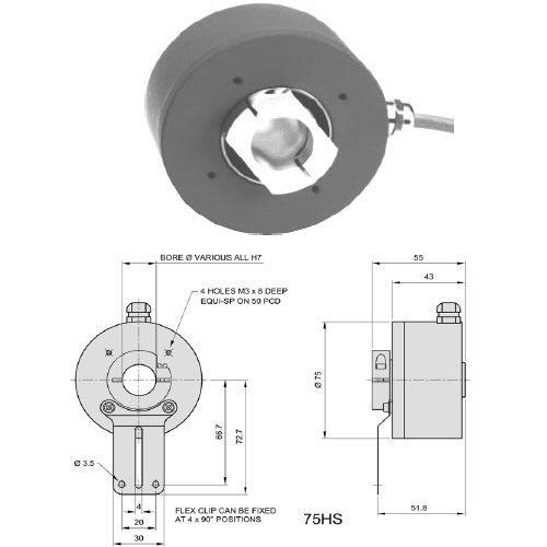 75HS Encoder