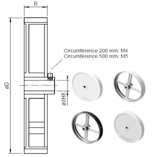 Encoder Measuring Wheels