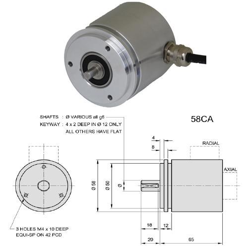 58CA Encoder