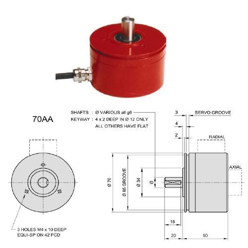70AA Encoder