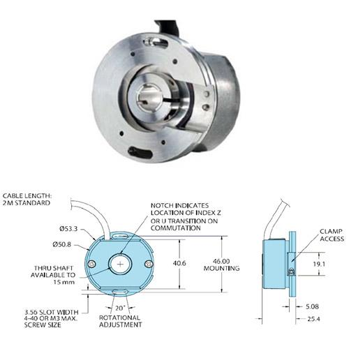 Modular Bearing-less Encoders