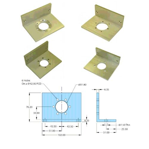 Encoder Mounting Brackets